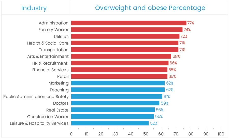 savoy-stewart-obesity-graphic-3