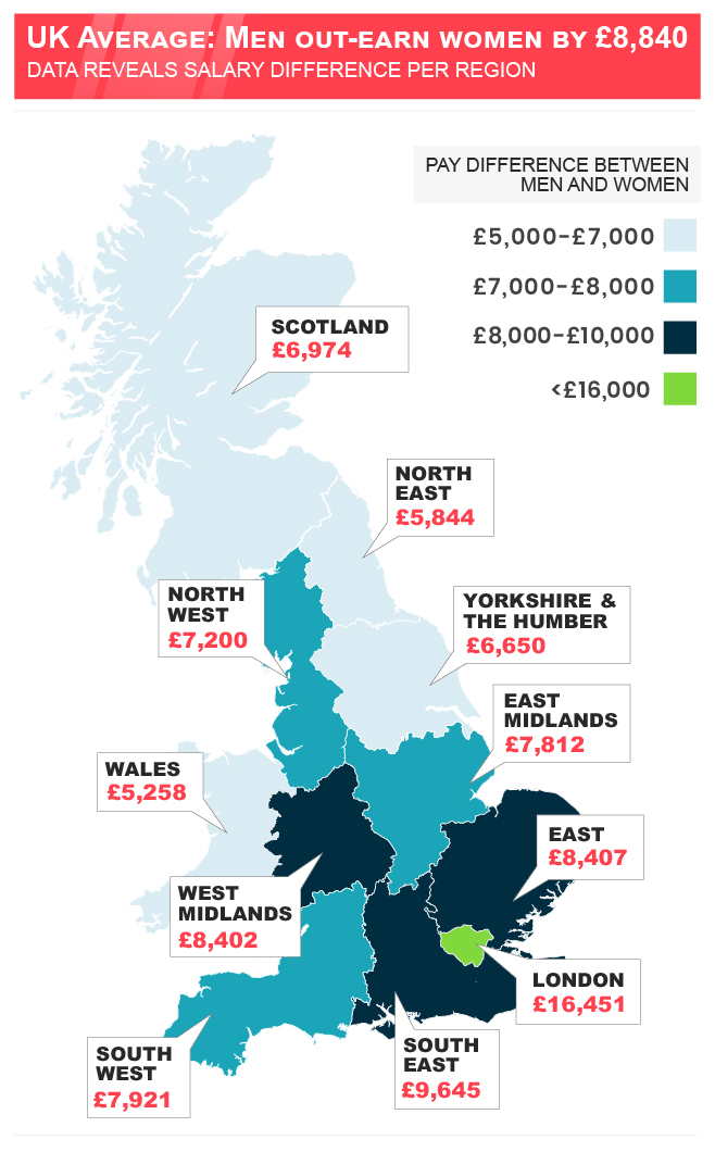 pay-gap-uk-regions-infographic
